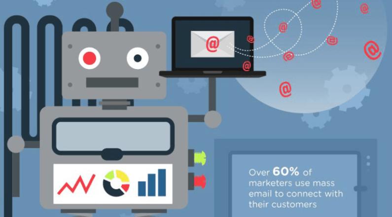 La automatización email marketing, tu herramienta para mejores resultados.