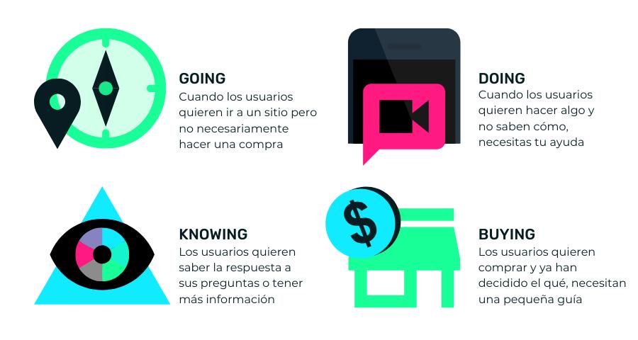 factores que producen micro momentos en app marketing