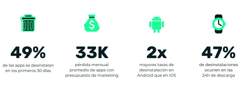 desinstalaciones apps 2019