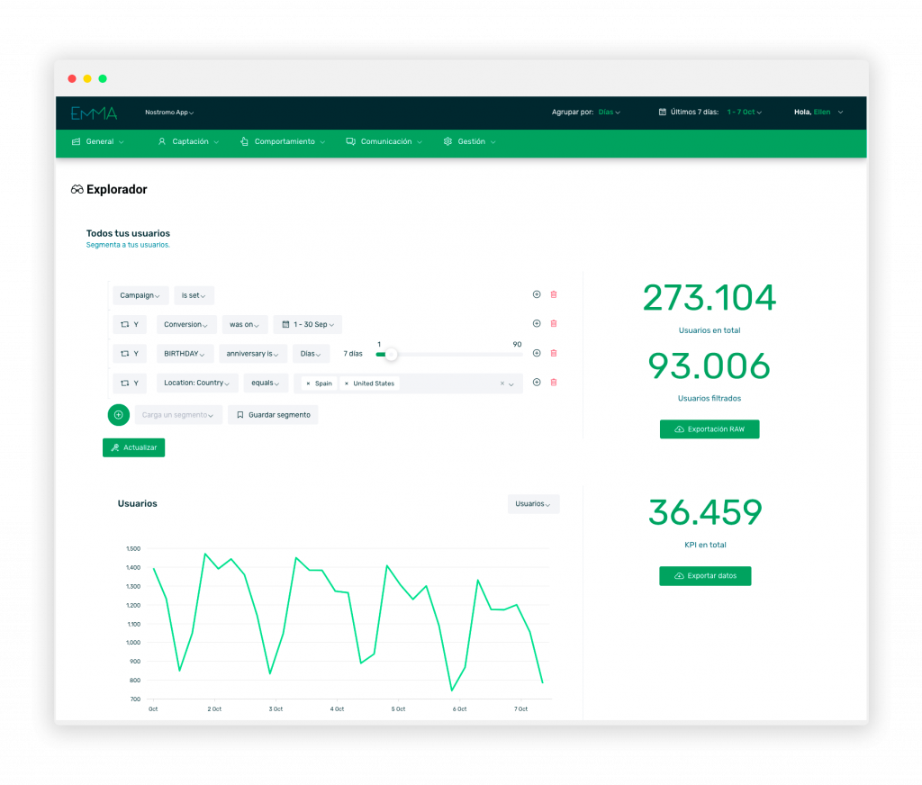 KPI EMMA segmentacion metricas app marketing